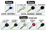 超C级防盗锁芯系列 (2)